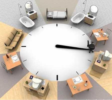 Aprobado en el Congreso el informe sobre Racionalización de Horarios y la Conciliación de la Vida Personal y Laboral