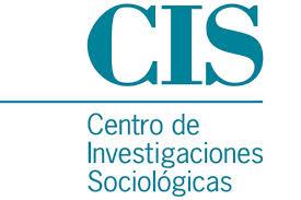 Últimos datos del CIS. Conciliación e igualdad.