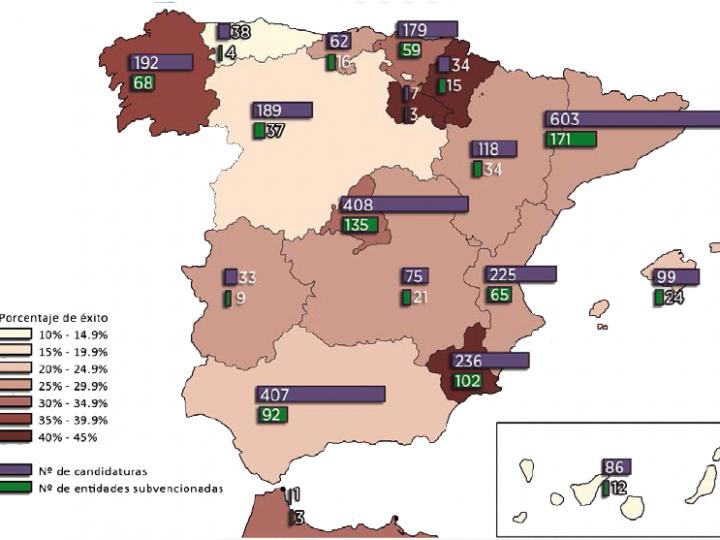 Planes de Igualdad: Algunos datos sobre las subvenciones