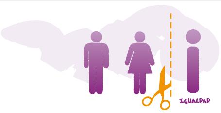 #Brechasalarial entre mujeres y hombres ¿es posible reducirla?