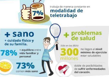 Teletrabajo: una realidad para quienes trabajan en la administración