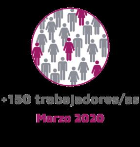 +150trabajadores